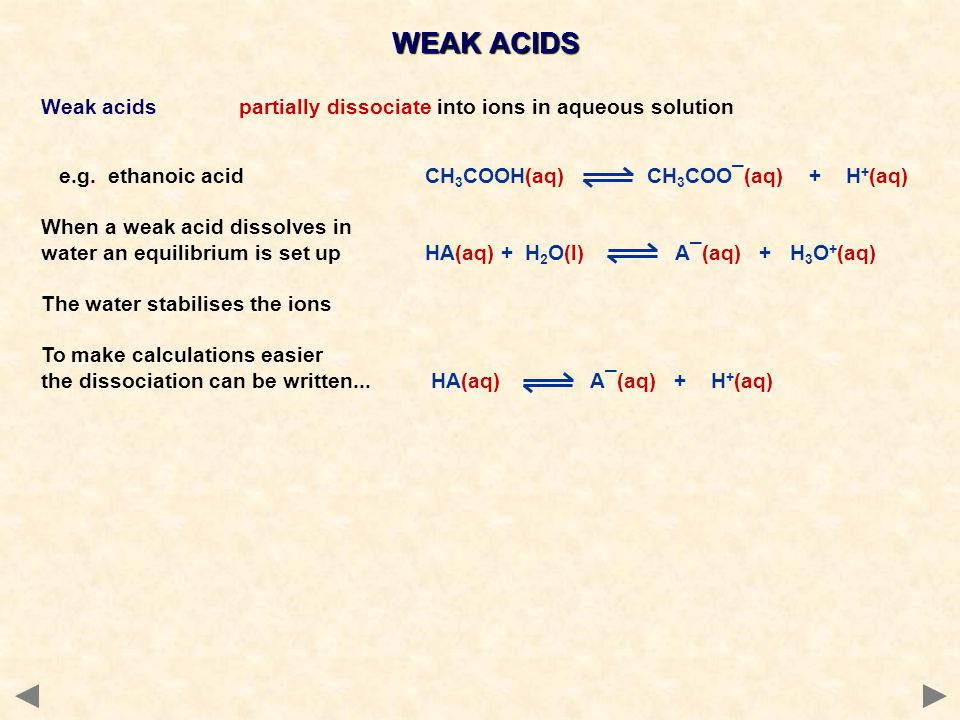 Weak acids partially dissociate into ions in aqueous solution e.g.