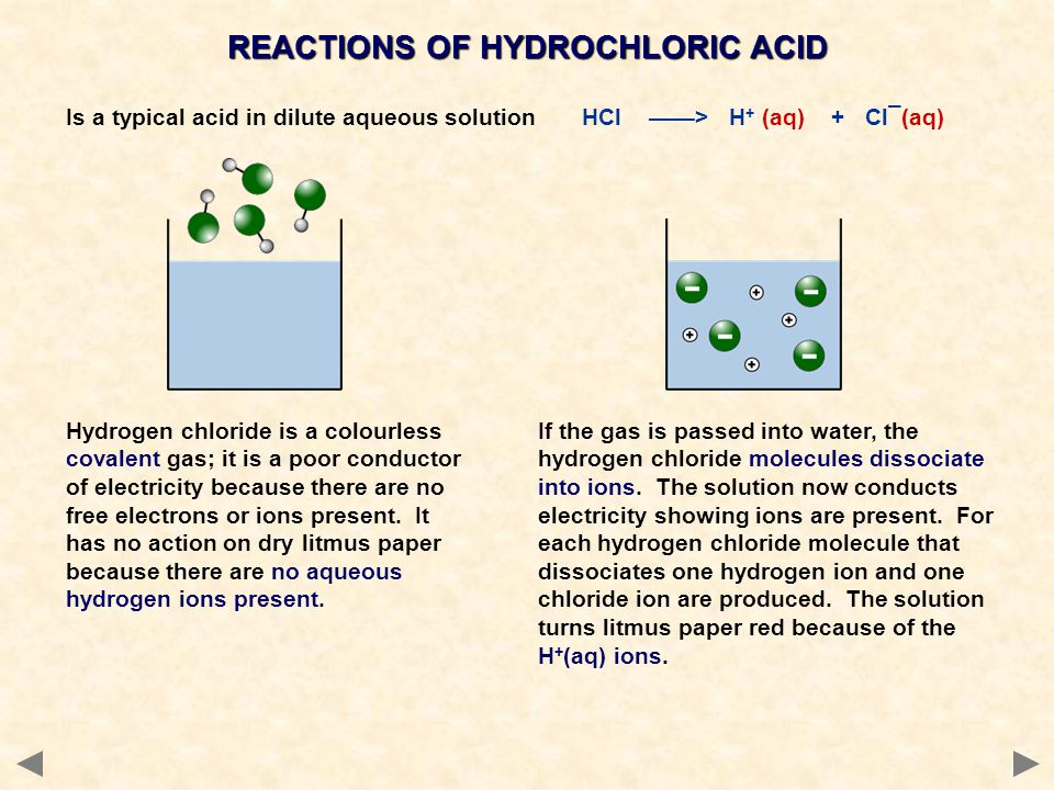 Is a typical acid in dilute aqueous solution HCl ——> H + (aq) + Cl¯(aq) REACTIONS OF HYDROCHLORIC ACID Hydrogen chloride is a colourless covalent gas; it is a poor conductor of electricity because there are no free electrons or ions present.