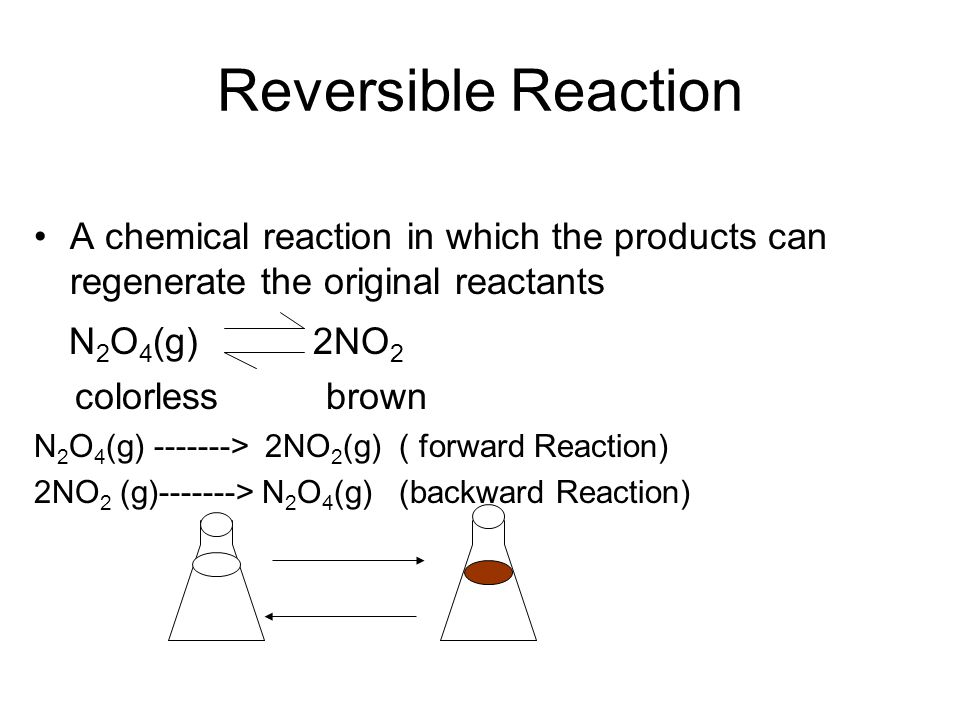 Reversible Reaction A chemical reaction in which the products can regenerate the original reactants N 2 O 4 (g) 2NO 2 colorless brown N 2 O 4 (g) -------> 2NO 2 (g) ( forward Reaction) 2NO 2 (g)-------> N 2 O 4 (g) (backward Reaction)