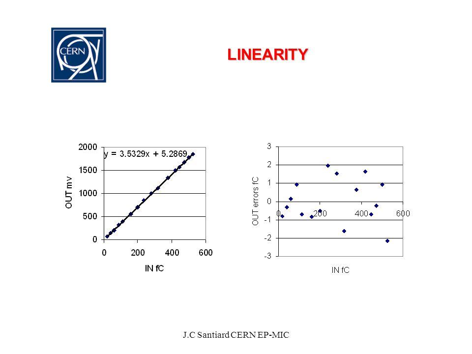 J.C Santiard CERN EP-MIC LINEARITY