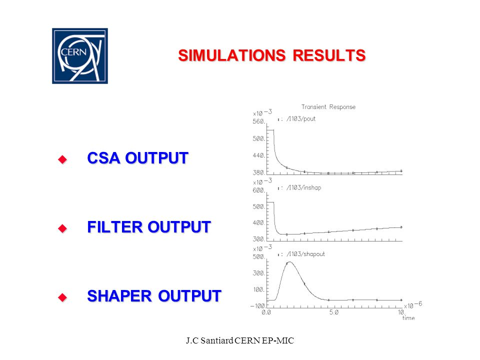 J.C Santiard CERN EP-MIC SIMULATIONS RESULTS  CSA OUTPUT  FILTER OUTPUT  SHAPER OUTPUT