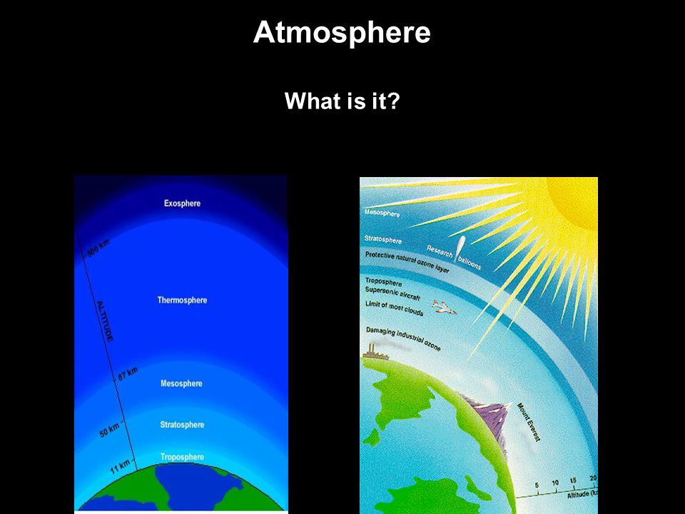DEFINITION: The gaseous layer that surrounds the Earth.