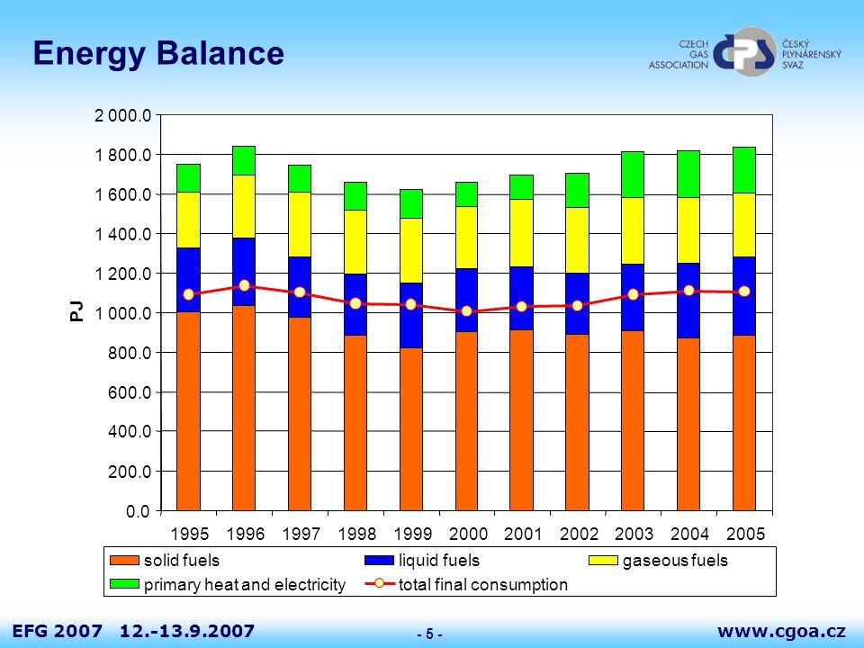 www.cgoa.czEFG 2007 12.-13.9.2007 - 5 - Energy Balance