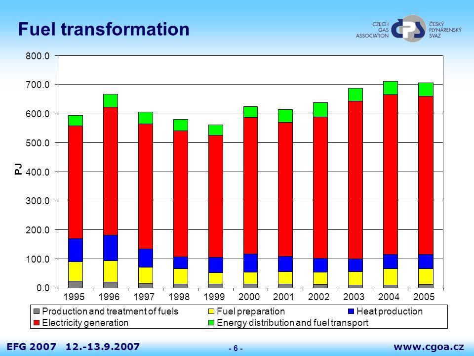 www.cgoa.czEFG 2007 12.-13.9.2007 - 6 - Fuel transformation