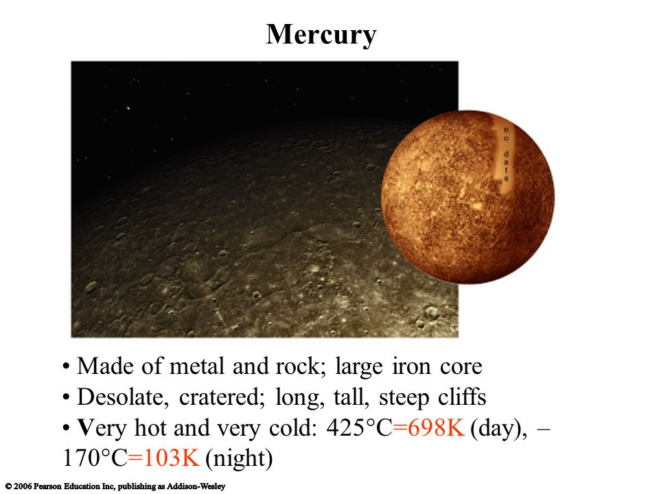Made of metal and rock; large iron core Desolate, cratered; long, tall, steep cliffs Very hot and very cold: 425°C=698K (day), – 170°C=103K (night) Mercury
