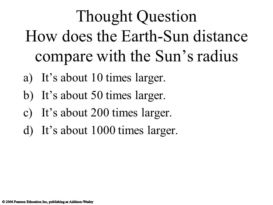 Thought Question What process created the elements from which the terrestrial planets were made.