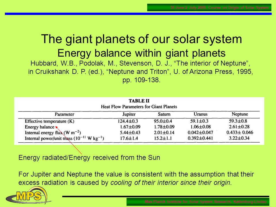 Max-Planck Institute for Solar System Research, Katlenburg-Lindau 30 June-2 July 2009, Course on Origin of Solar System A major result of the hydrodynamical studies is that the proto-giant planets may pulsate and develop pulsation-driven mass loss.