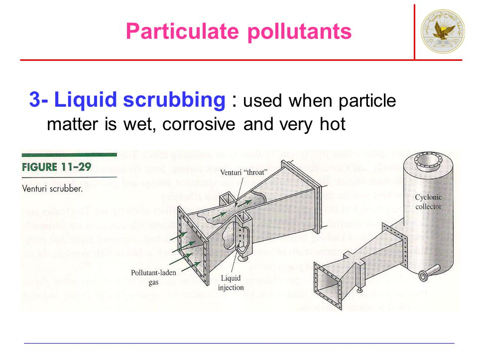 Particulate pollutants 3- Liquid scrubbing : used when particle matter is wet, corrosive and very hot