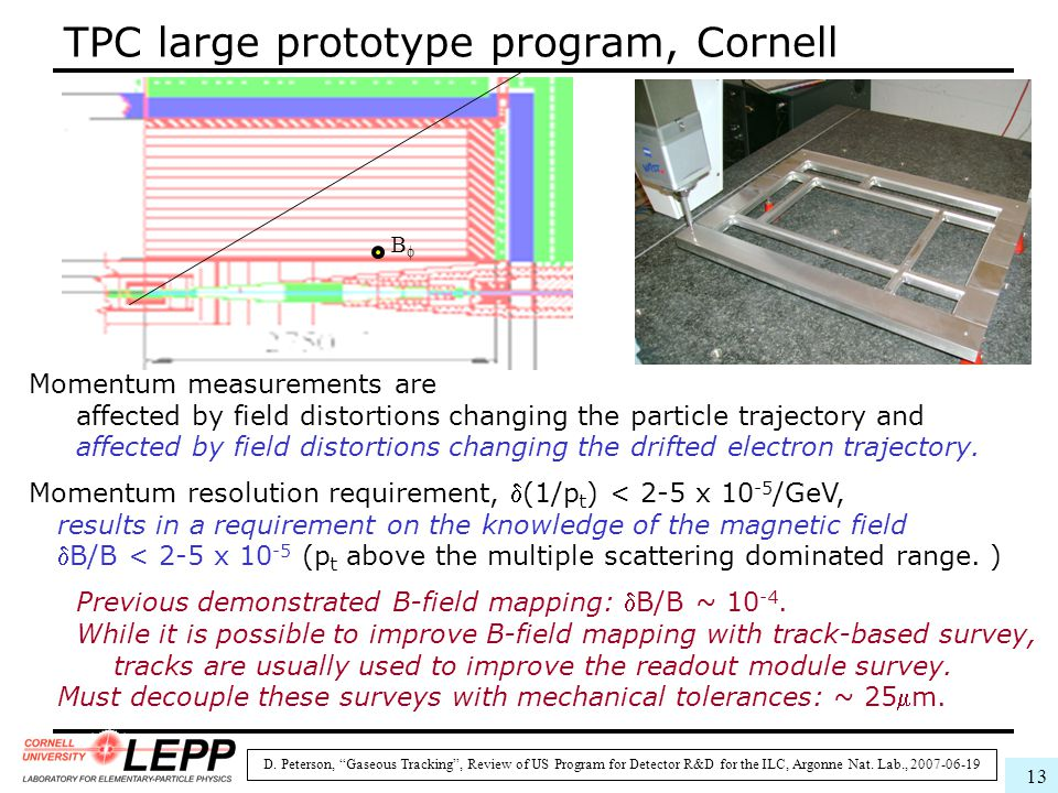 D. Peterson, Gaseous Tracking , Review of US Program for Detector R&D for the ILC, Argonne Nat.