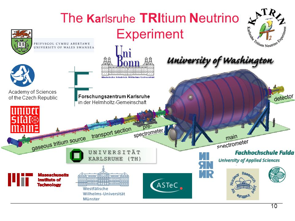 10 The Karlsruhe TRItium Neutrino Experiment Academy of Sciences of the Czech Republic Forschungszentrum Karlsruhe in der Helmholtz-Gemeinschaft