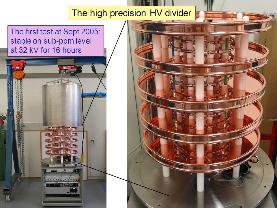 21 The high precision HV divider The first test at Sept 2005: stable on sub-ppm level at 32 kV for 16 hours