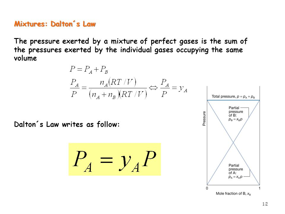 12 Mixtures: Dalton´s Law The pressure exerted by a mixture of perfect gases is the sum of the pressures exerted by the individual gases occupying the same volume Dalton´s Law writes as follow: