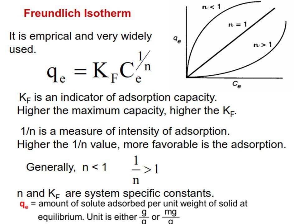 freundlich adsorption isotherm