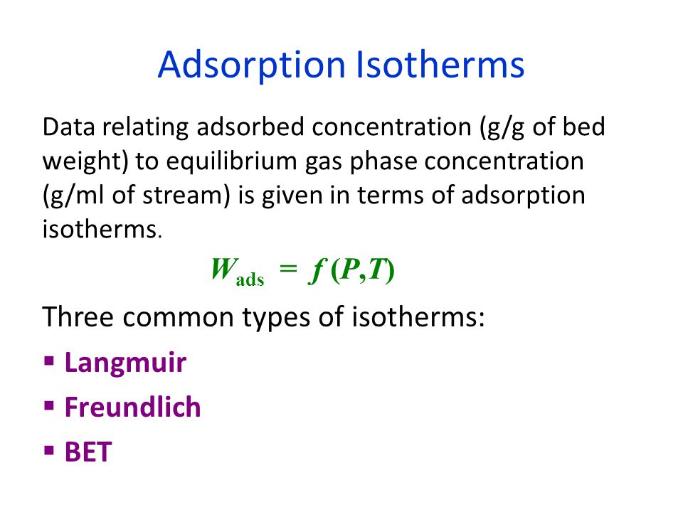 Types of adsorption isoterms