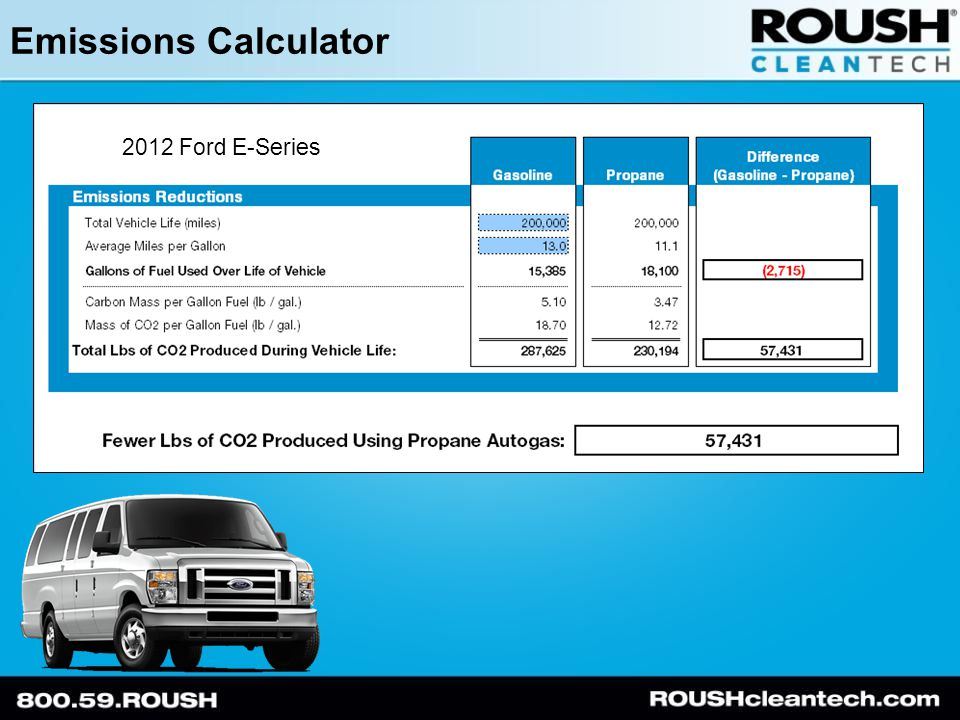 Emissions Calculator 2012 Ford E-Series