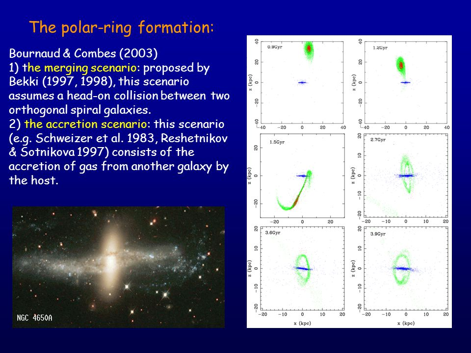 The polar-ring formation: Bournaud & Combes (2003) 1) the merging scenario: proposed by Bekki (1997, 1998), this scenario assumes a head-on collision between two orthogonal spiral galaxies.