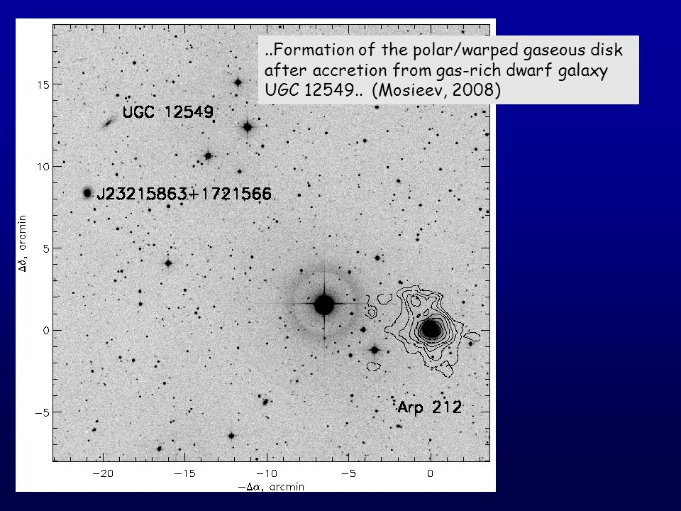 ..Formation of the polar/warped gaseous disk after accretion from gas-rich dwarf galaxy UGC 12549..
