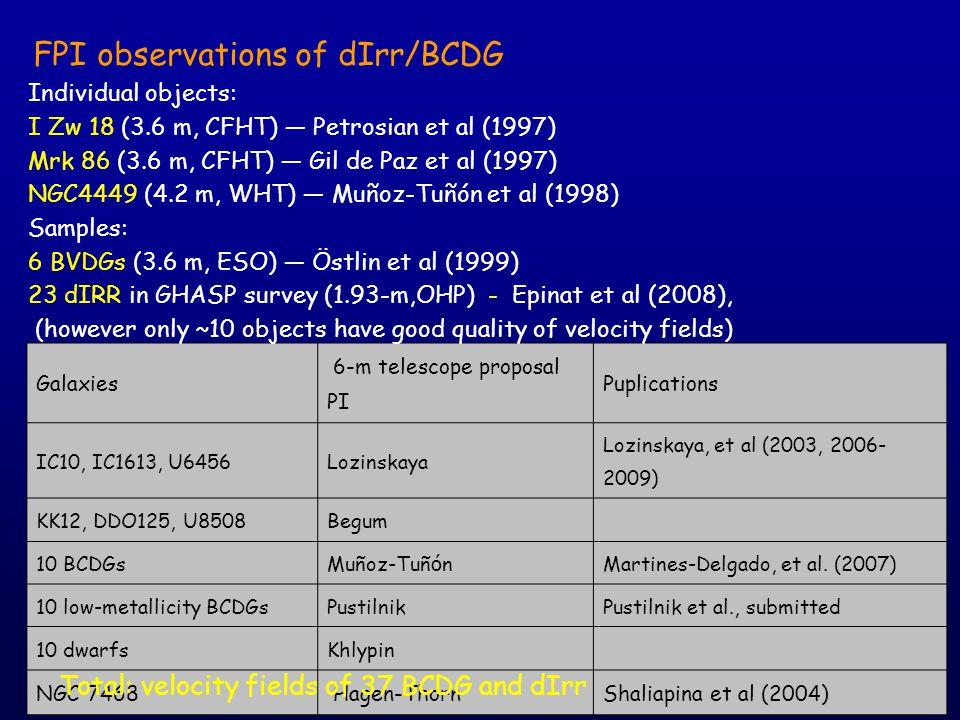 FPI observations of dIrr/BCDG Galaxies 6-m telescope proposal PI Puplications IC10, IC1613, U6456Lozinskaya Lozinskaya, et al (2003, 2006- 2009) KK12, DDO125, U8508Begum 10 BCDGs Muñoz-Tuñ ó n Martines-Delgado, et al.