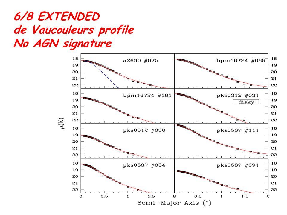 6/8 EXTENDED de Vaucouleurs profile No AGN signature