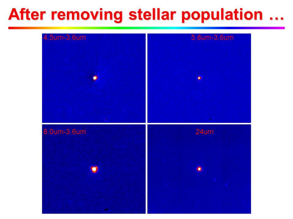 4.5um-3.6um5.8um-3.6um 8.0um-3.6um24um After removing stellar population …