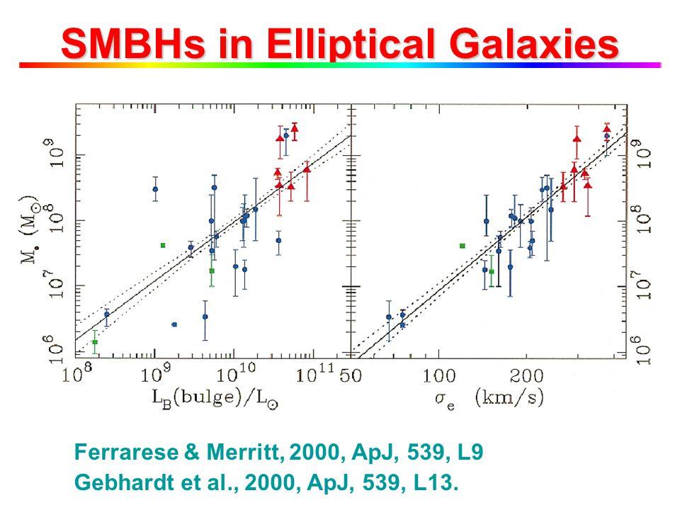 SMBHs in Elliptical Galaxies Ferrarese & Merritt, 2000, ApJ, 539, L9 Gebhardt et al., 2000, ApJ, 539, L13.