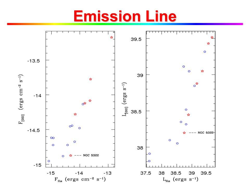 Emission Line
