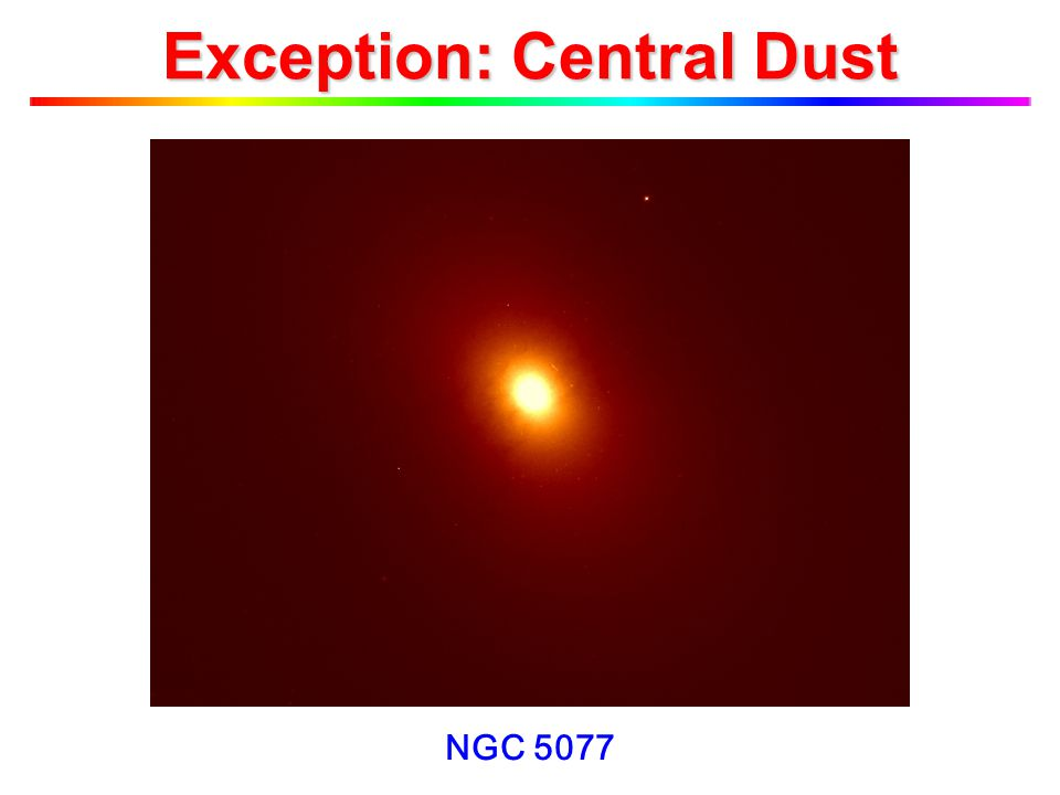 NGC 5077 Exception: Central Dust