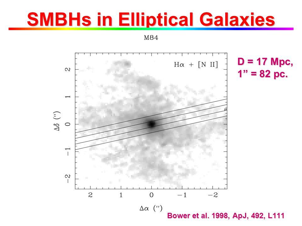SMBHs in Elliptical Galaxies Bower et al. 1998, ApJ, 492, L111 D = 17 Mpc, 1 = 82 pc.
