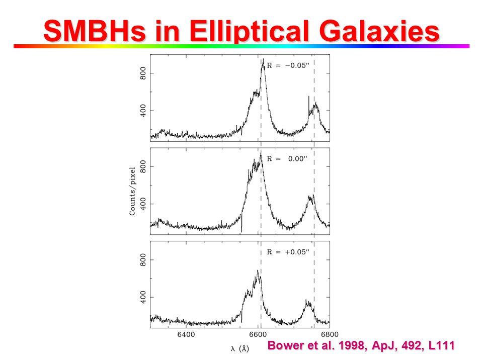 SMBHs in Elliptical Galaxies Bower et al. 1998, ApJ, 492, L111