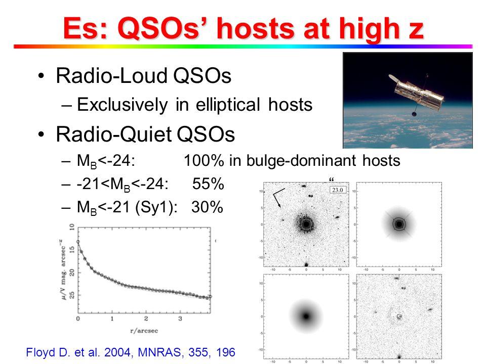 Es: QSOs' hosts at high z Radio-Loud QSOs –Exclusively in elliptical hosts Radio-Quiet QSOs –M B <-24: 100% in bulge-dominant hosts –-21<M B <-24: 55% –M B <-21 (Sy1): 30% Floyd D.