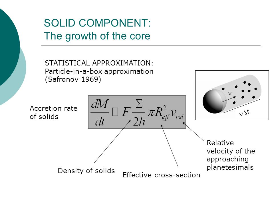 SOLID COMPONENT: The growth of the core Density of solidsEffective cross-section Relative velocity of the approaching planetesimals STATISTICAL APPROXIMATION: Particle-in-a-box approximation (Safronov 1969) Accretion rate of solids     v vtvt      