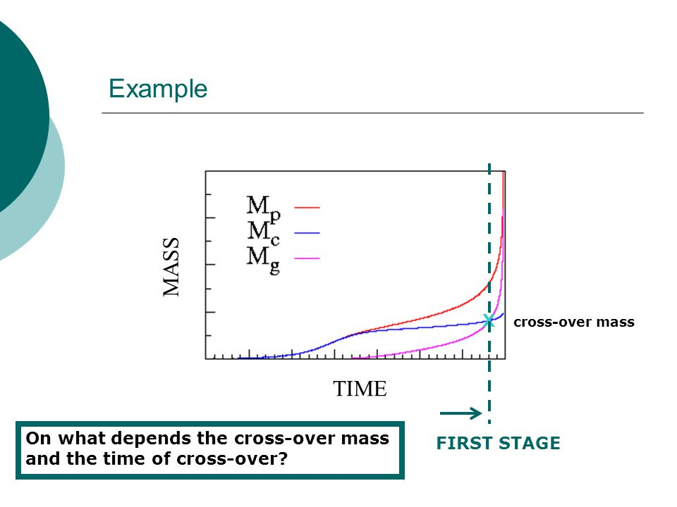 Example TIME MASS X cross-over mass On what depends the cross-over mass and the time of cross-over.