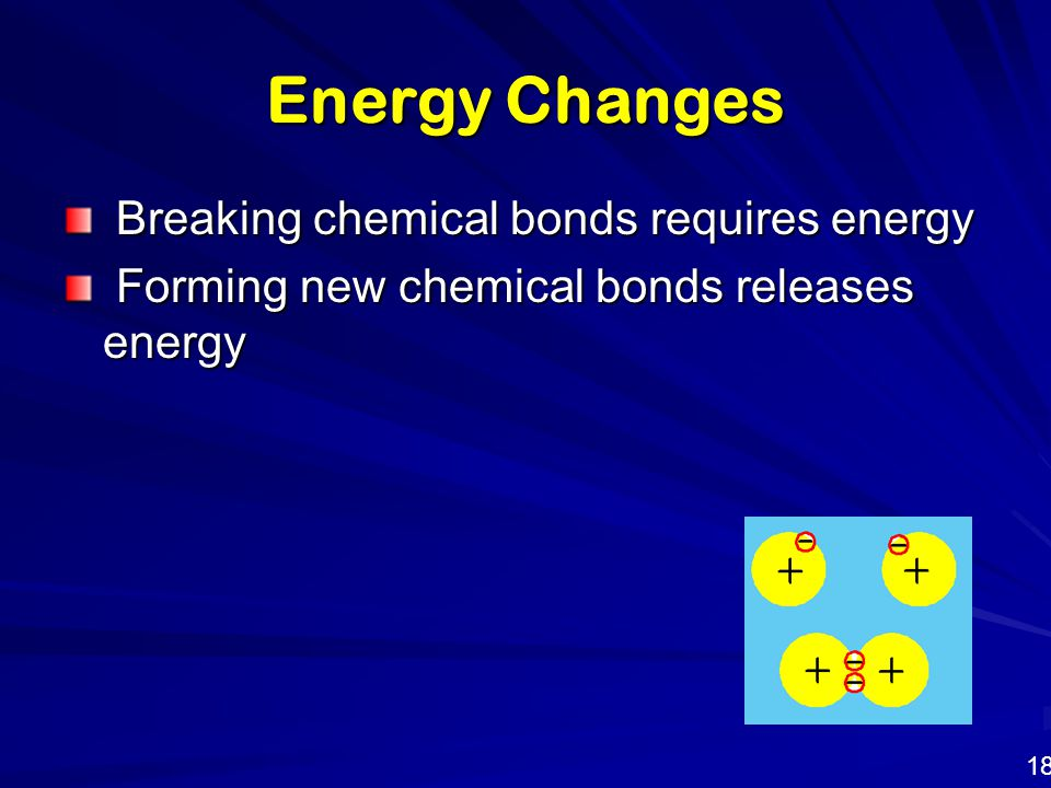 Energy Changes Breaking chemical bonds requires energy Breaking chemical bonds requires energy Forming new chemical bonds releases energy Forming new