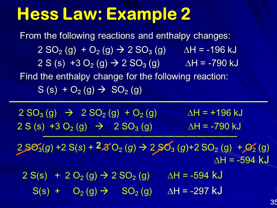 Hess Law: Example 2 From the following reactions and enthalpy changes: From the following reactions and enthalpy changes: 2 SO 2 (g) + O 2 (g)  2 SO