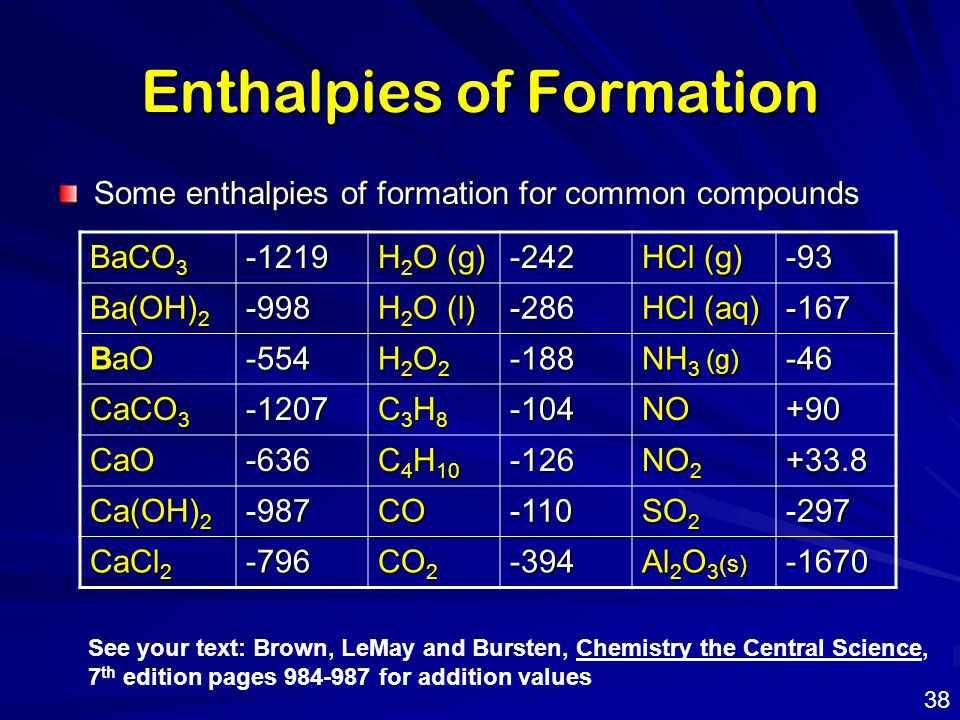 Enthalpies of Formation Some enthalpies of formation for common compounds BaCO 3 -1219 H 2 O (g) -242 HCl (g) -93 Ba(OH) 2 -998 H 2 O (l) -286 HCl (aq