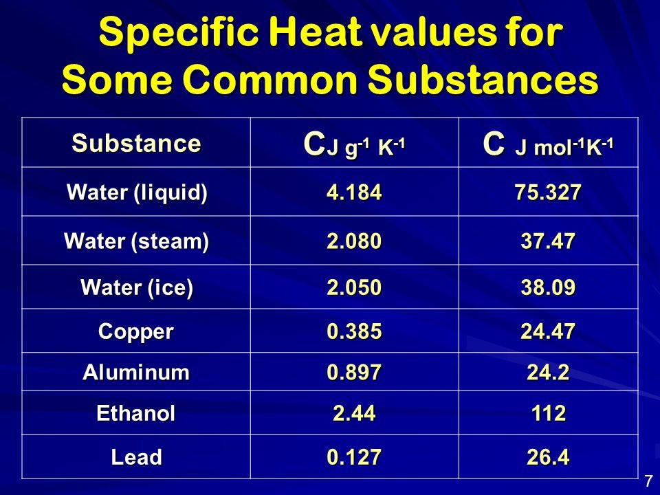 Substance C J g -1 K -1 C J mol -1 K -1 Water (liquid) 4.18475.327 Water (steam) 2.08037.47 Water (ice) 2.05038.09 Copper0.38524.47 Aluminum0.89724.2