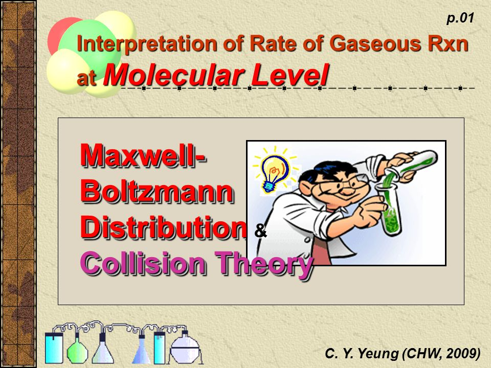 C. Y. Yeung (CHW, 2009) p.01 Maxwell- Boltzmann Distribution & Collision Theory Interpretation of Rate of Gaseous Rxn at Molecular Level