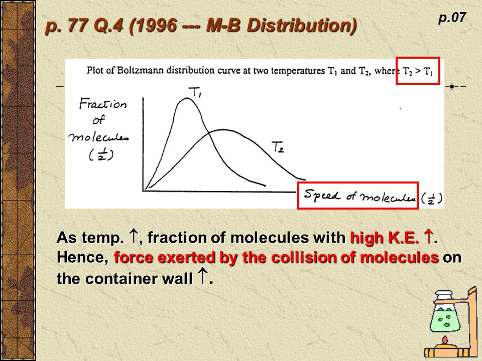 p.07 p. 77 Q.4 (1996 --- M-B Distribution) As temp.