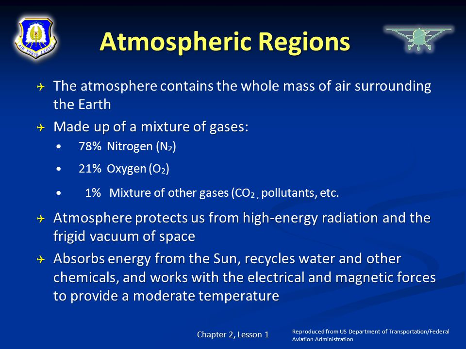 Atmospheric Regions Chapter 2, Lesson 1 Reproduced from US Department of Transportation/Federal Aviation Administration  The atmosphere contains the whole mass of air surrounding the Earth  Made up of a mixture of gases: 78% Nitrogen (N 2 ) 1% Mixture of other gases (CO 2, pollutants, etc.