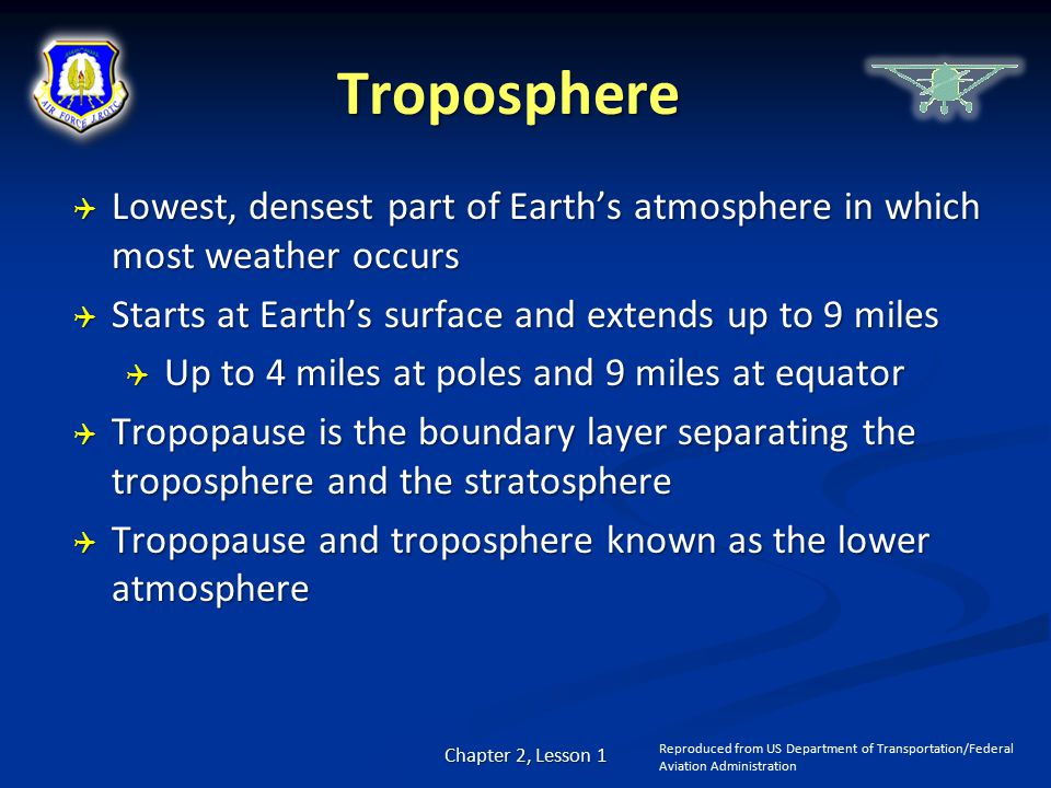 Troposphere Chapter 2, Lesson 1 Reproduced from US Department of Transportation/Federal Aviation Administration  Lowest, densest part of Earth's atmosphere in which most weather occurs  Starts at Earth's surface and extends up to 9 miles  Up to 4 miles at poles and 9 miles at equator  Tropopause is the boundary layer separating the troposphere and the stratosphere  Tropopause and troposphere known as the lower atmosphere