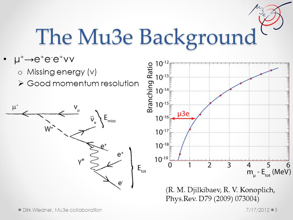 The Mu3e Background 7/17/2012Dirk Wiedner, Mu3e collaboration 5 μ + →e + e - e + νν o Missing energy (ν)  Good momentum resolution (R.