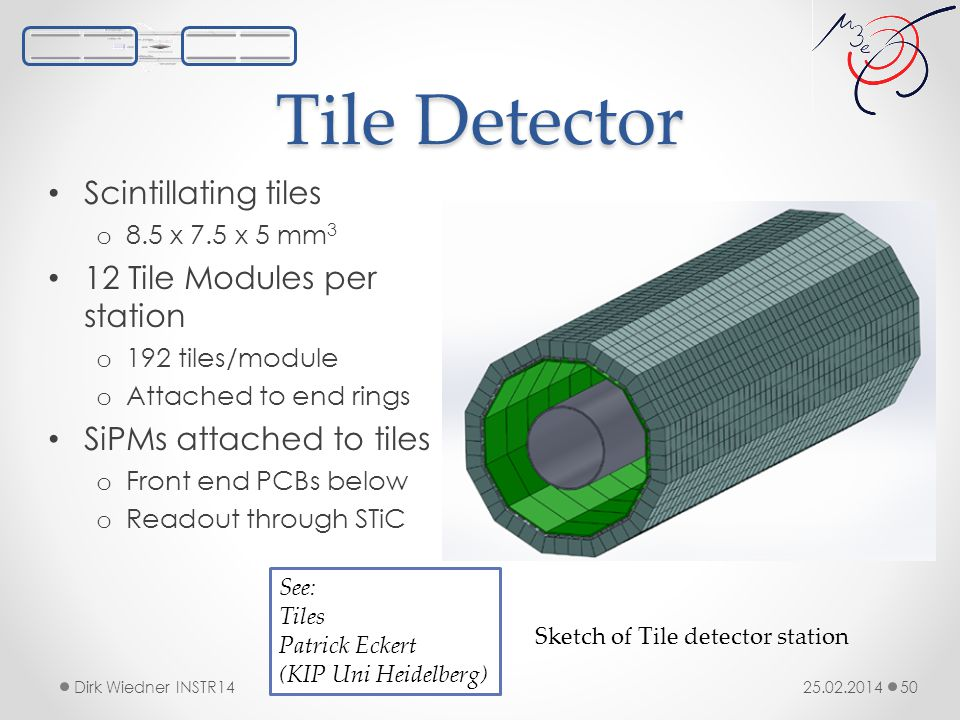 Tile Detector 25.02.2014Dirk Wiedner INSTR14 50 Scintillating tiles o 8.5 x 7.5 x 5 mm 3 12 Tile Modules per station o 192 tiles/module o Attached to end rings SiPMs attached to tiles o Front end PCBs below o Readout through STiC Sketch of Tile detector station See: Tiles Patrick Eckert (KIP Uni Heidelberg)