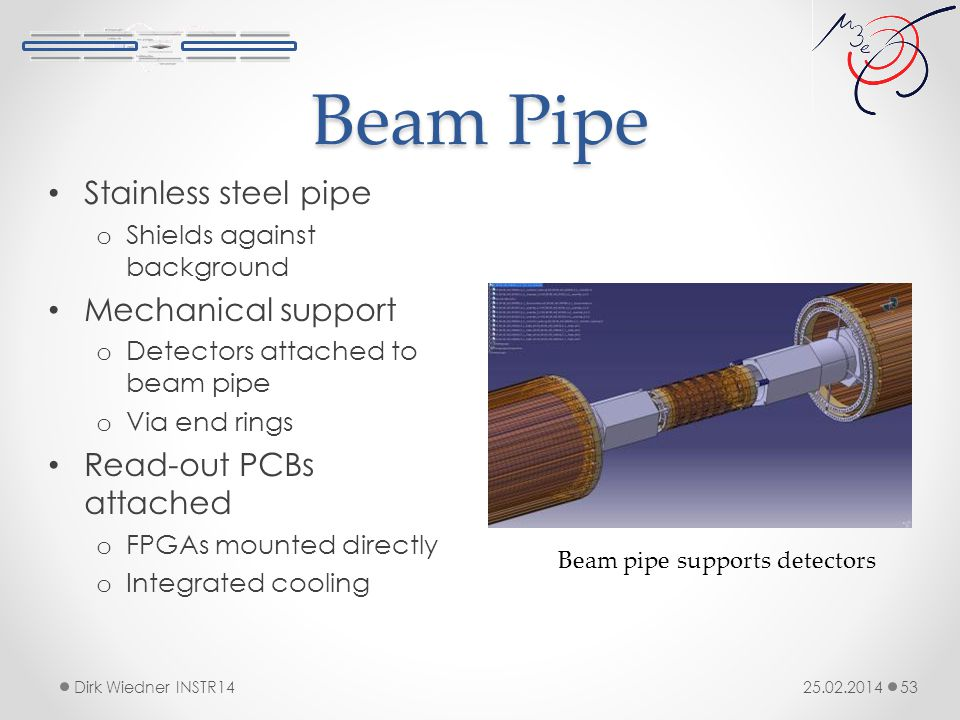Beam Pipe 25.02.2014Dirk Wiedner INSTR14 53 Stainless steel pipe o Shields against background Mechanical support o Detectors attached to beam pipe o Via end rings Read-out PCBs attached o FPGAs mounted directly o Integrated cooling Beam pipe supports detectors