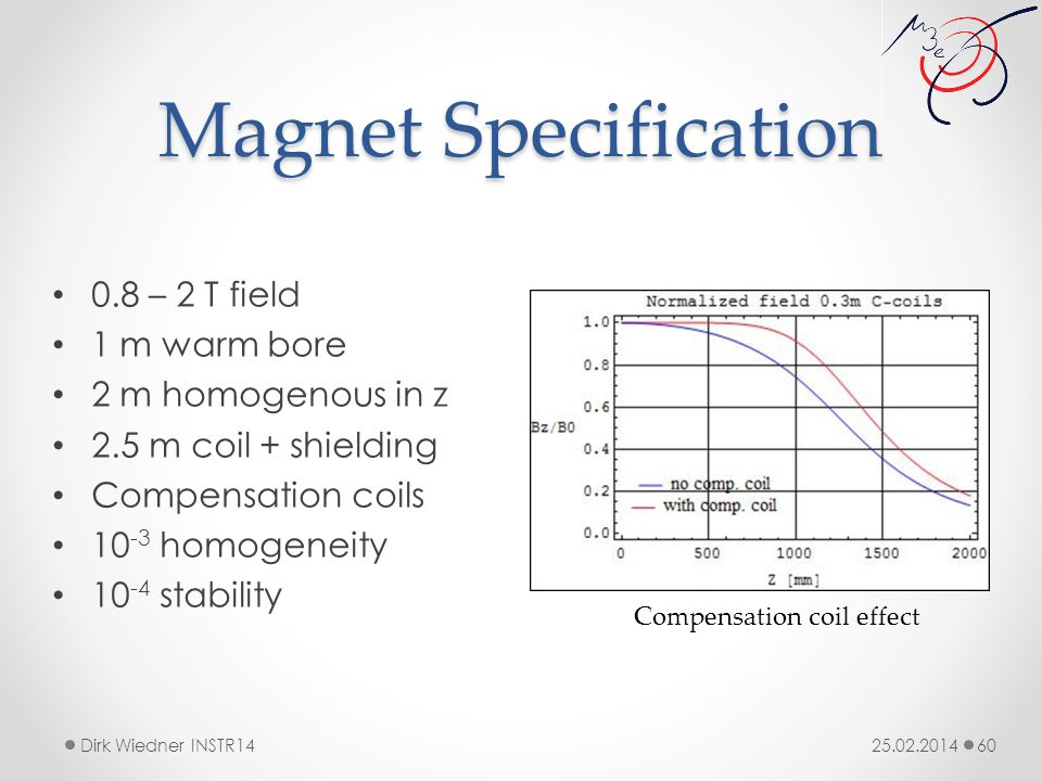Magnet Specification 25.02.2014Dirk Wiedner INSTR14 60 0.8 – 2 T field 1 m warm bore 2 m homogenous in z 2.5 m coil + shielding Compensation coils 10 -3 homogeneity 10 -4 stability Compensation coil effect