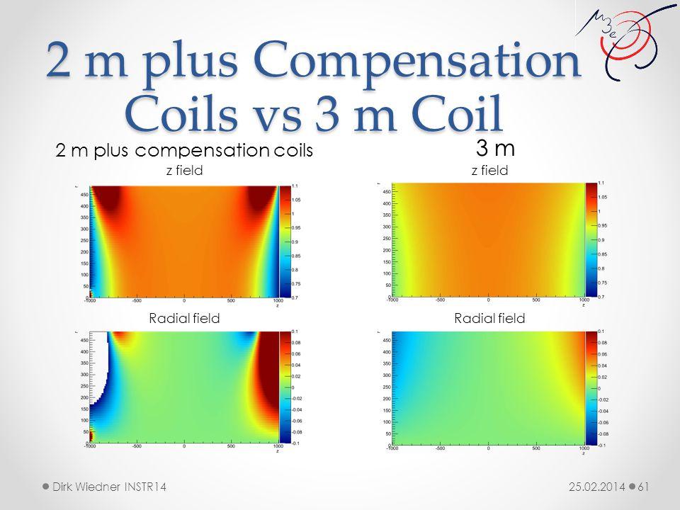 2 m plus Compensation Coils vs 3 m Coil 2 m plus compensation coils 3 m 25.02.2014Dirk Wiedner INSTR14 61 z field Radial field z field Radial field