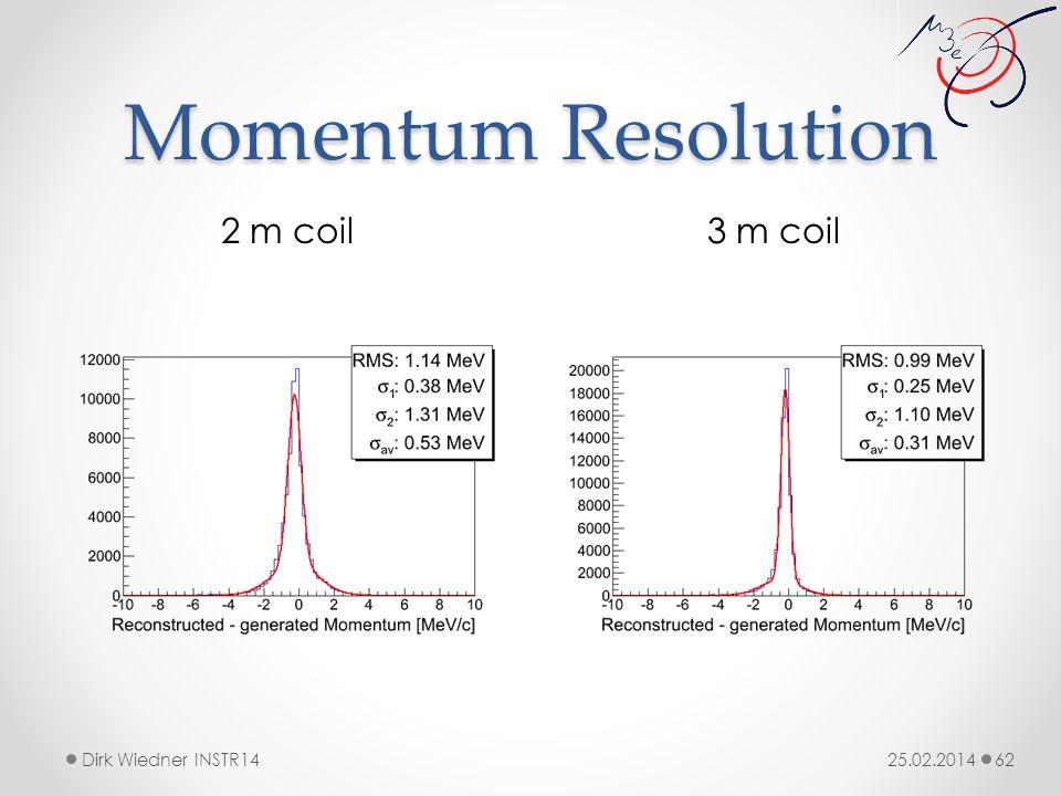 Momentum Resolution 2 m coil3 m coil 25.02.2014Dirk Wiedner INSTR14 62