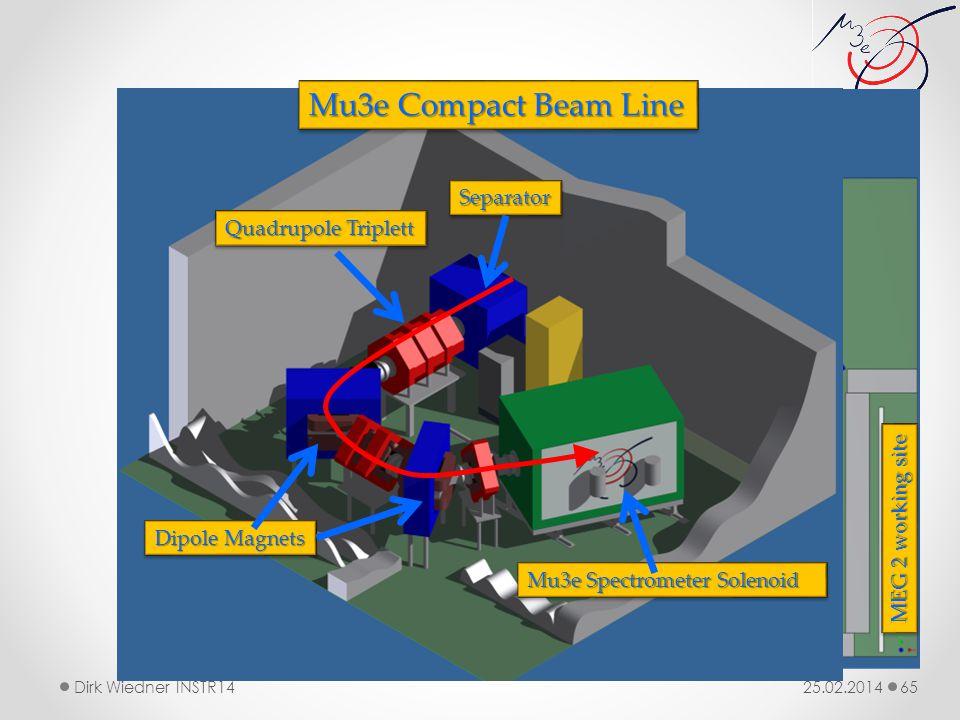 25.02.2014Dirk Wiedner INSTR14 65 MEG 2 working site Quadrupole Triplett SeparatorSeparator Mu3e Spectrometer Solenoid Mu3e Compact Beam Line Dipole Magnets