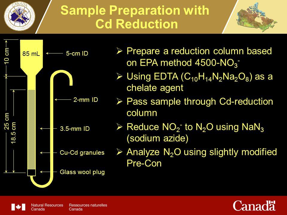 Analytical Setup vent He vent Mg(ClO 4 ) 2 + NaOH water trapMg(ClO 4 ) 2 He LH 2 manual Valco6 port vent U LH 2 auto He RT-Q Bond Plot, 15m LH 2 auto Modified from Brand,1995 Gold Furnace MoleSieve GC Column To IRMS U U Pre-Con