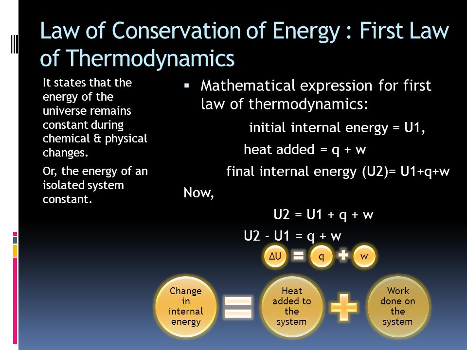 Law of Conservation of Energy : First Law of Thermodynamics It states that the energy of the universe remains constant during chemical & physical changes.