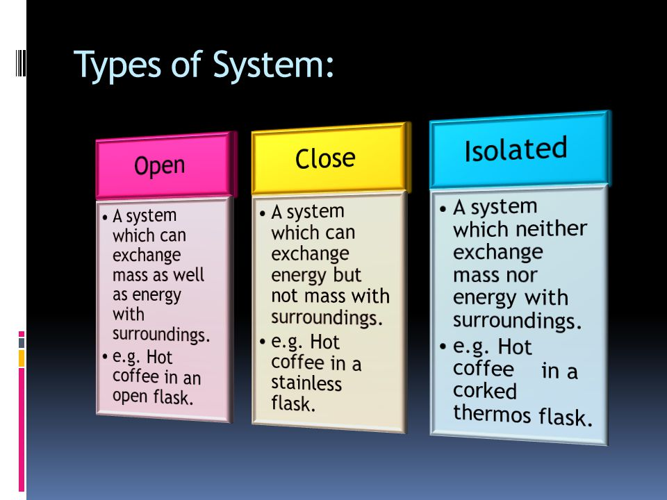 Types of System: